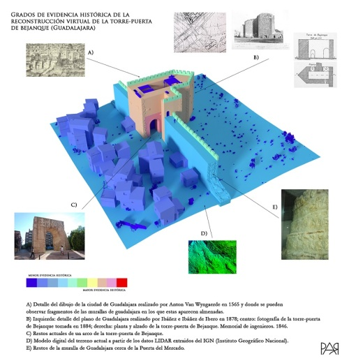infografía_evidencias copia_red